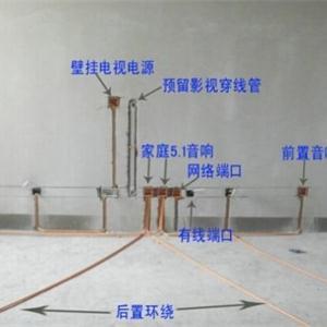 蘇州新房裝修水電改造如何去驗收?記住這4點小知識你也是專家了